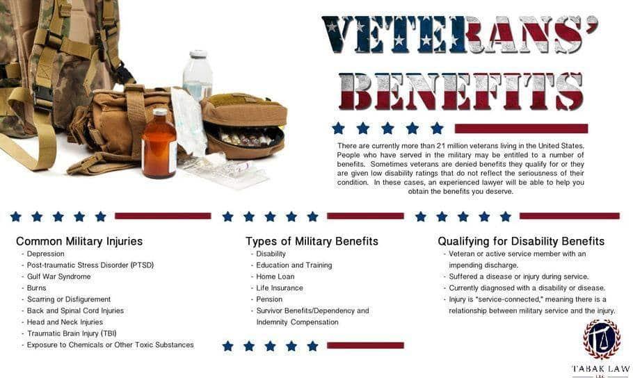 veterans-benefits_52bc682c34c27-1