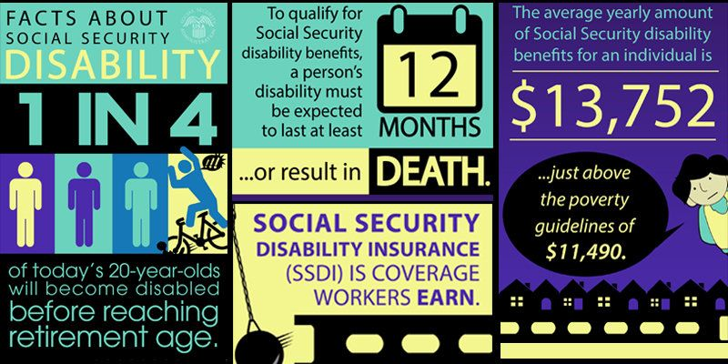 Welcome Facebook Visitors (SSDI)